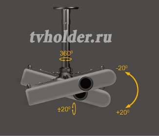 Zilla - Кронштейн для проектора ZPM-45